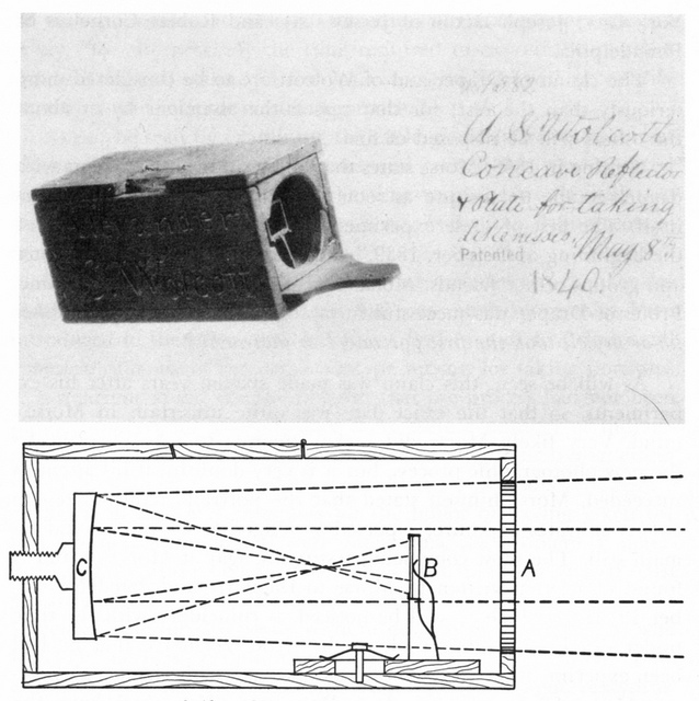 Hexbyte  Hacker News  Computers Alexander S. Wolcott's daguerreotype camera